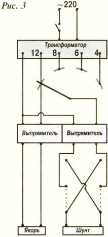 Электропривод - схема