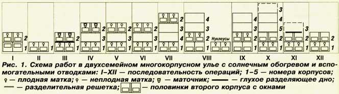 метод Озерова