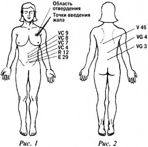 при лечении мастопатии
