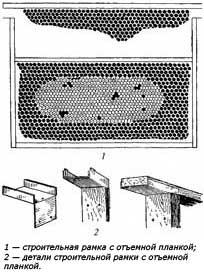 У строительной рамки