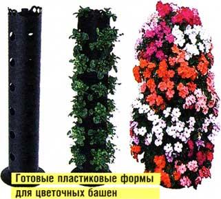 готовые пластиковые формы