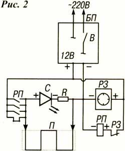 электрического наващивания