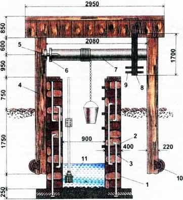 Схема кирпичного колодца