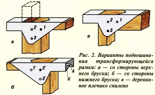 дадановской рамки