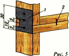 конструкция рамки