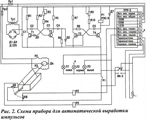 устройство для автоматического регулирования температуры