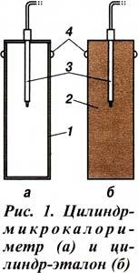 Теплоемкость и теплопроводность